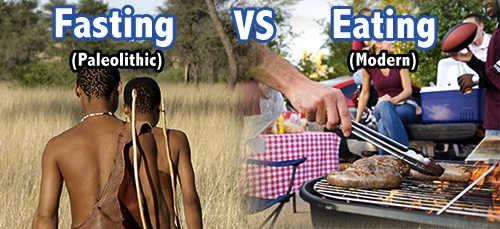 Fasting VS Eating