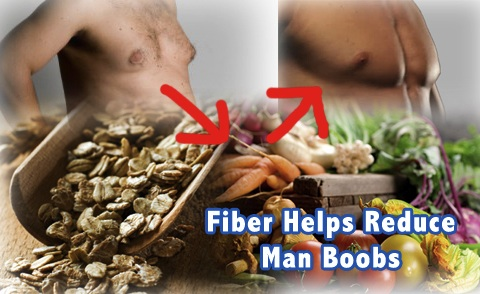 How Fiber Helps Shrink Man Boobs