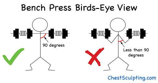 The Best Upper Chest Exercise – For Perfect Square Pecs ...