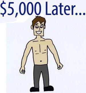 Man boob reduction post surgery