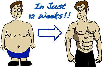 Image result for ripped abs cartoon