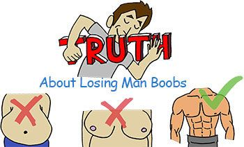 Truth-about-losing-man-boobs