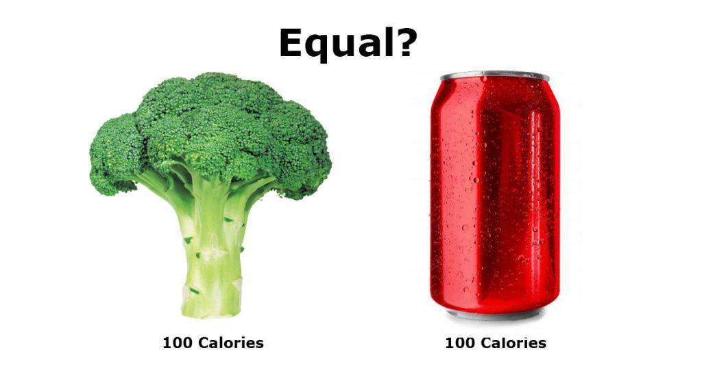 Calories Are Bunk